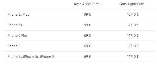 prix reparation apple