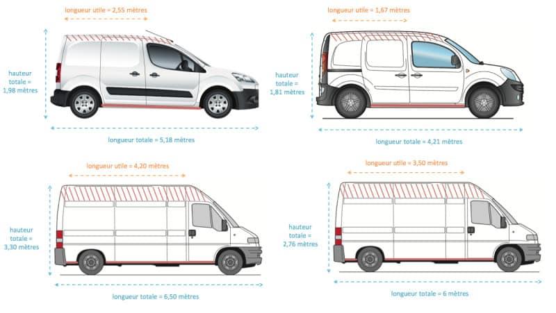 les différents camions de déménagement