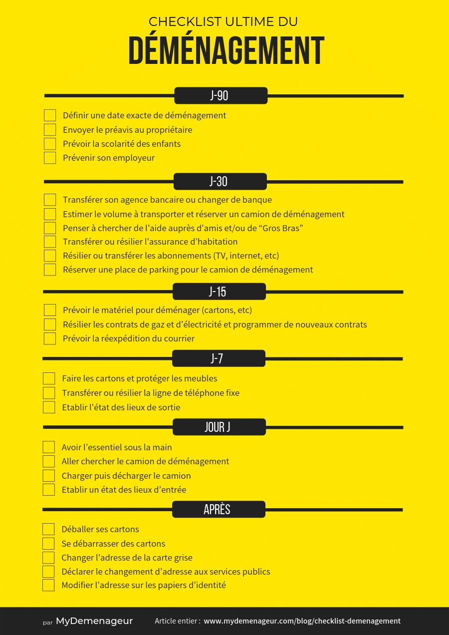 checklist demenagement